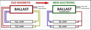 changing fluorescent fixture from t12 to t8 doityourself com 4 lamp 2 ballast wiring diagram at Wiring Diagram For Fluorescent Ballast