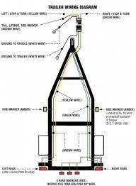 wiring diagram 4 wire trailer diagram 4 pin wiring harness trailer wiring diagram 7 pin at Trailer Diagram Wiring