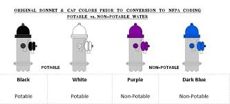 Fire Hydrant Color Codes Related Keywords Suggestions