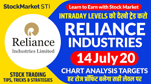 Reliance industries stock forecast, reliance stock price prediction. 14 July Share Price Targets Reliance Reliance Share News Reliance Stock Forecast Tips Buy Sell Youtube