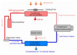 circuit diagram of car aircon circuit image wiring a c schematic the wiring diagram on circuit diagram of car aircon
