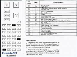 fuse box diagram 1998 ford e350 fixya wire center \u2022 2000 E350 Fuse Box Diagram at 2002 E350 Fuse Box Diagram
