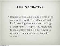 how to write a narrative essay introduction how to blog if you dont have time michael hyatt example of good