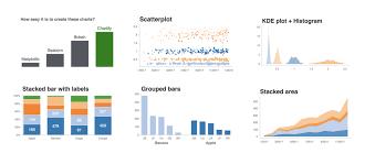 Data Visualization With Matplotlib Using Python Towards