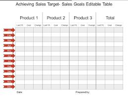 Sales Goals Template Achieving Sales Target Sales Goals Editable Table Ppt Design