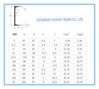 Aluminum U Channel Sizes Chart Aluminum Z Bar Aluminum