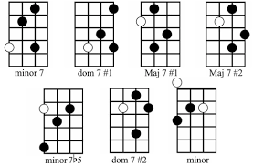 Basic Bass Chords Fretboard Com Bass Fundamentals