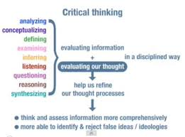 What are the Importance and Benefits of  Critical Thinking Skills     Critical thinking