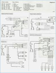 ford fiesta engine diagram zetec wire diagram ford focus zetec wiring diagram ford fiesta engine diagram zetec luxury appealing 2013 ford fiesta engine cooling fan wiring diagram