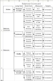 Supplier Scorecard Template Excel Supplier Scorecard Template Dashboard Performance Metrics Examples