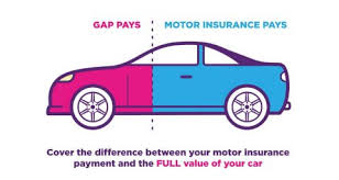 Auto Owners Insurance Quote Amazing Auto Owners Car Insurance Quote Inspirational Gap Insurance