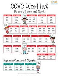 English as a second language (esl) grade/level: Ccvc Word Lists