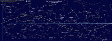 Constellation Sky Chart