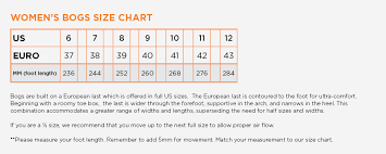 22 Prototypal Keen Kids Size Chart