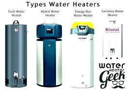 heat pump water heater home depot. Plain Depot Tankless Water Heater Home Depot Gas Heat Pump Hot  Cost Expansion Tank For Heat Pump Water Heater Home Depot K