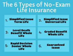 Whole Life Insurance Price Chart 10 Things You Need To Know About Life Insurance Without An Exam