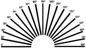 Astigmatism Chart Astigmatism How To Test Yourself In 3 Simple Steps