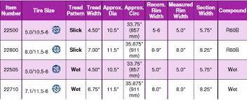 Hoosier Tyre Compound Chart Hoosier Tire News Hoosier Tire Launches Next Gen Of Cik