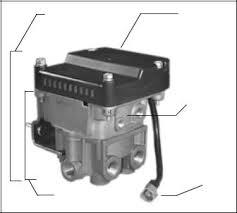 bendix trailer abs wiring diagram bendix image bendix ec 30 abs atc controller user manual pdf on bendix trailer abs wiring diagram