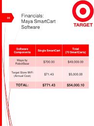 Target Corporation Hierarchy Chart Conclusive Target Corporation Hierarchy Chart 2019