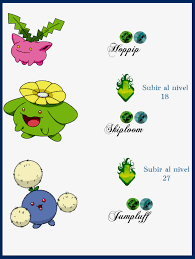 Pokemon Togepi Evolution Chart Koffing Evolution Chart Blog