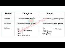 English Speaking Chart