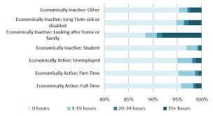 essay topics job personal narrative