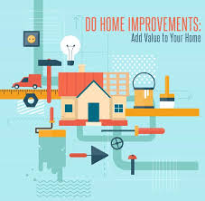 The Best And Worst Home Improvement Investments