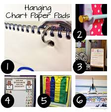 Hanging Chart Stand Mastering Anchor Charts Setting Up For Success