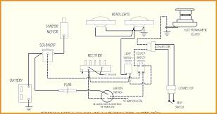 ridgid 300 wiring diagram wiring diagram for you • ridgid 300 wiring diagram wiring diagram source rh 10 2 3 logistra net de motor wiring diagram for ridgid wiring diagram for ridgid threader