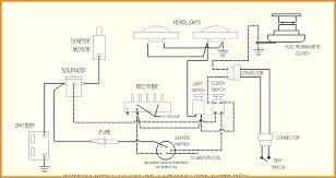ridgid 300 wiring diagram best of ridgid 300 wiring diagram wiring ridgid 300 wiring diagram ridgid 300 wiring diagram best related post