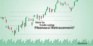 Fibonacci Retracement How To Use It While Trading Stocks