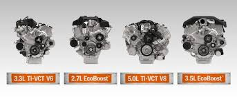 Ford F 150 Wheelbase Chart 2019 Ford F 150 Engine Options Guide Ecoboost Vs Diesel