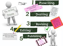 Writing Process Flow Chart Writing Process Songs 2 Lessons Tes Teach