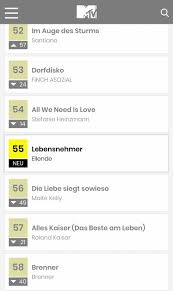 Mtv German Charts Ellende Hits Place 55 Of German Midweek Charts On Mtv Ellende
