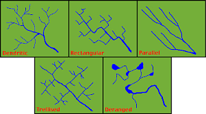 Drainage Patterns 10 Aa The Drainage Basin Concept