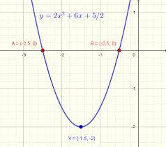 complete the square calculator