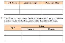 Nah itulah sobat yang dapat kami sampaikan ulasan tentang soal pkn kelas 12 dan kami juga lengkapi dengan kunci jawaban nya supaya lebih memudahkan dalam mempelajarinya, sekian dan terima kasih. Jawaban Brainly Kunci Jawaban Buku Modul Bahasa Indonesia Revisi 2017 Sma Smk Halaman 98 99