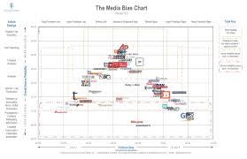 Static Mbc Ad Fontes Media