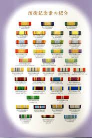 Defensive Memorial Cordon Wikipedia