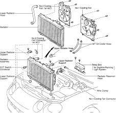 93 camry radiator fans wiring diagram radiator free download