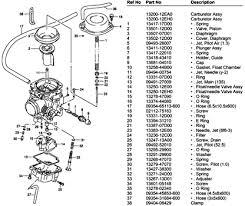 yamaha virago 1100 carburetor diagram nemetas aufgegabelt info suzuki dr650 carburetor page rh dr650 zenseeker net diagram of a motorcycle carburetor yamaha virago 1100