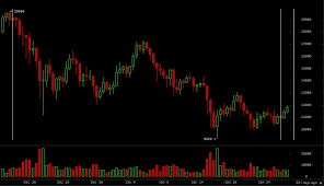 Cme Bitcoin Futures Chart An Analysis Of Bitcoin Market Reaction When Cme Futures