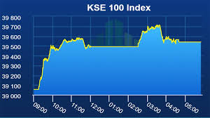Indo Pak Tensions Drive Down Kse 100 Index By 1 2