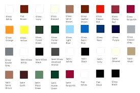 Enamel Colors Black Semi Gloss Protective Interior Exterior