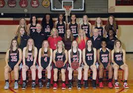 Ohio state buckeyes 20:00 penn st nittany lionslive streams. 2018 19 Women S Basketball Roster Ohio Wesleyan University Athletics