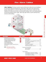 fsd fire alarm wiring diagram fire alarm systems types, fire notifier fsp-851r at Fsd Fire Alarm Wiring Diagram