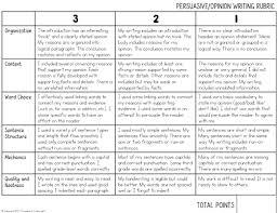 Persuasive Essay Rubric Persuasive Writing Rubric Opinion Writing