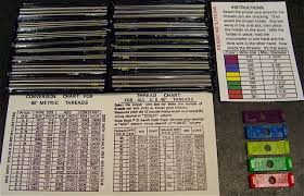Pee Dee Thread Measuring Wire Set Unfolded Conversion Chart