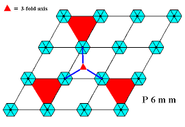 Internal Structure Of Crystals V